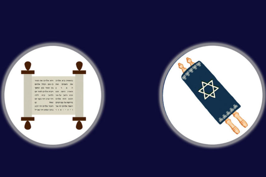 It's Time for a Torah Emoji, and This Organization is Working to Make it Happen