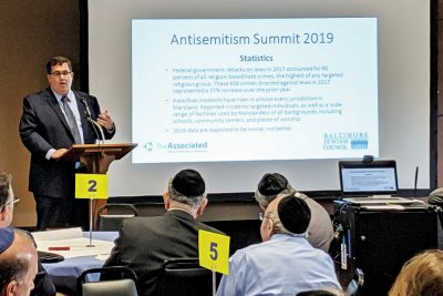 Combating Antisemitism